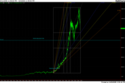 Djia_fib_chart
