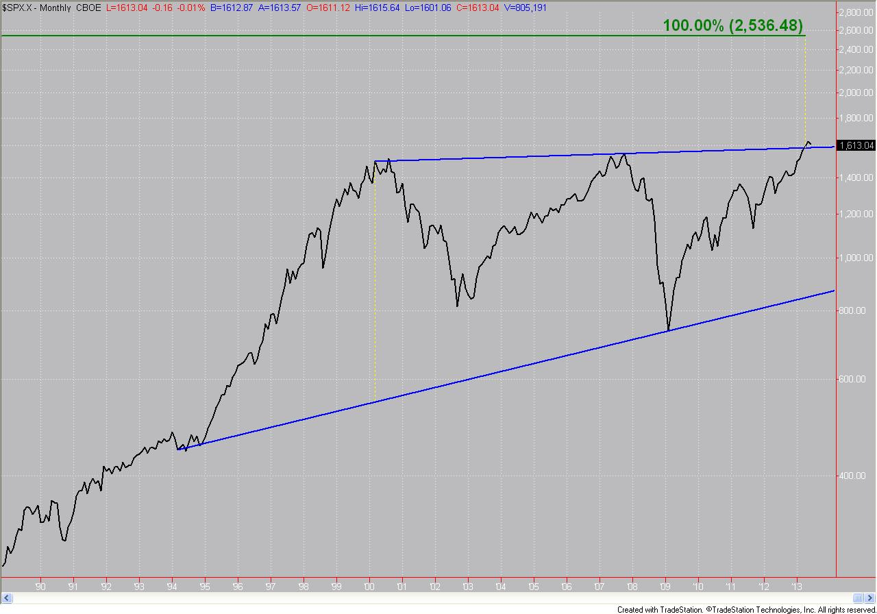 SPX Monthly 06-28-13