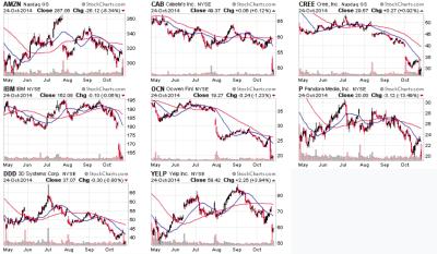 Wrecked Company Charts Oct 25