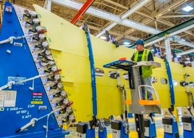 737 MAX Wing Machine