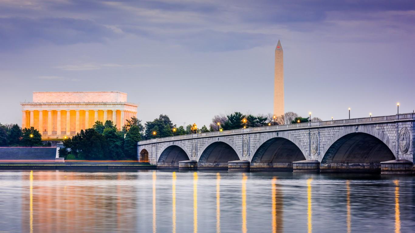 Washington DC, United States