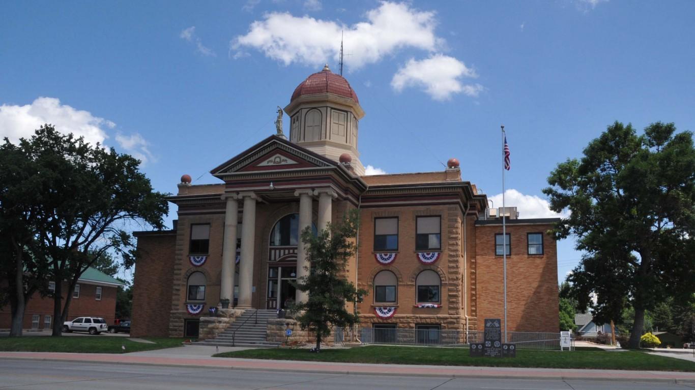 Butte County, South Dakota