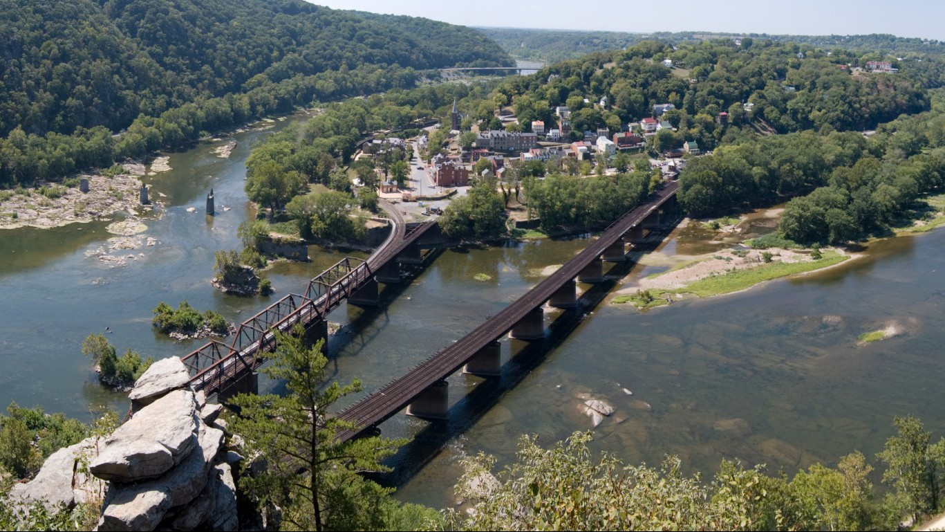 Jefferson County, West Virginia
