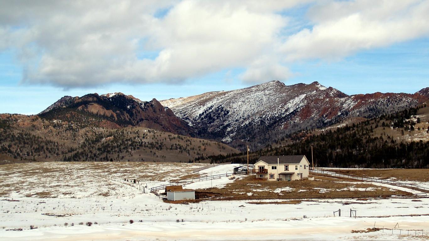 Teller County, Colorado