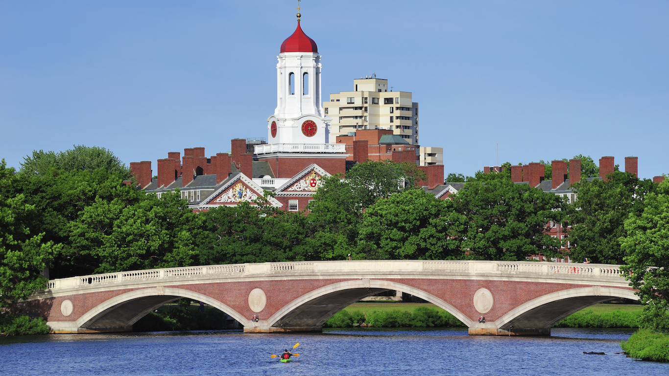 Harvard, Boston, Massachusetts