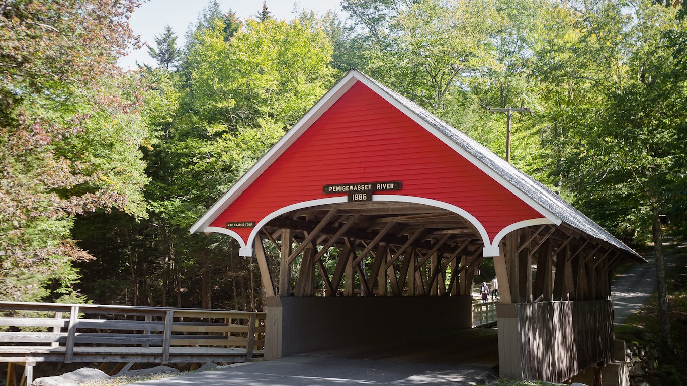 New Hampshire covered bridge