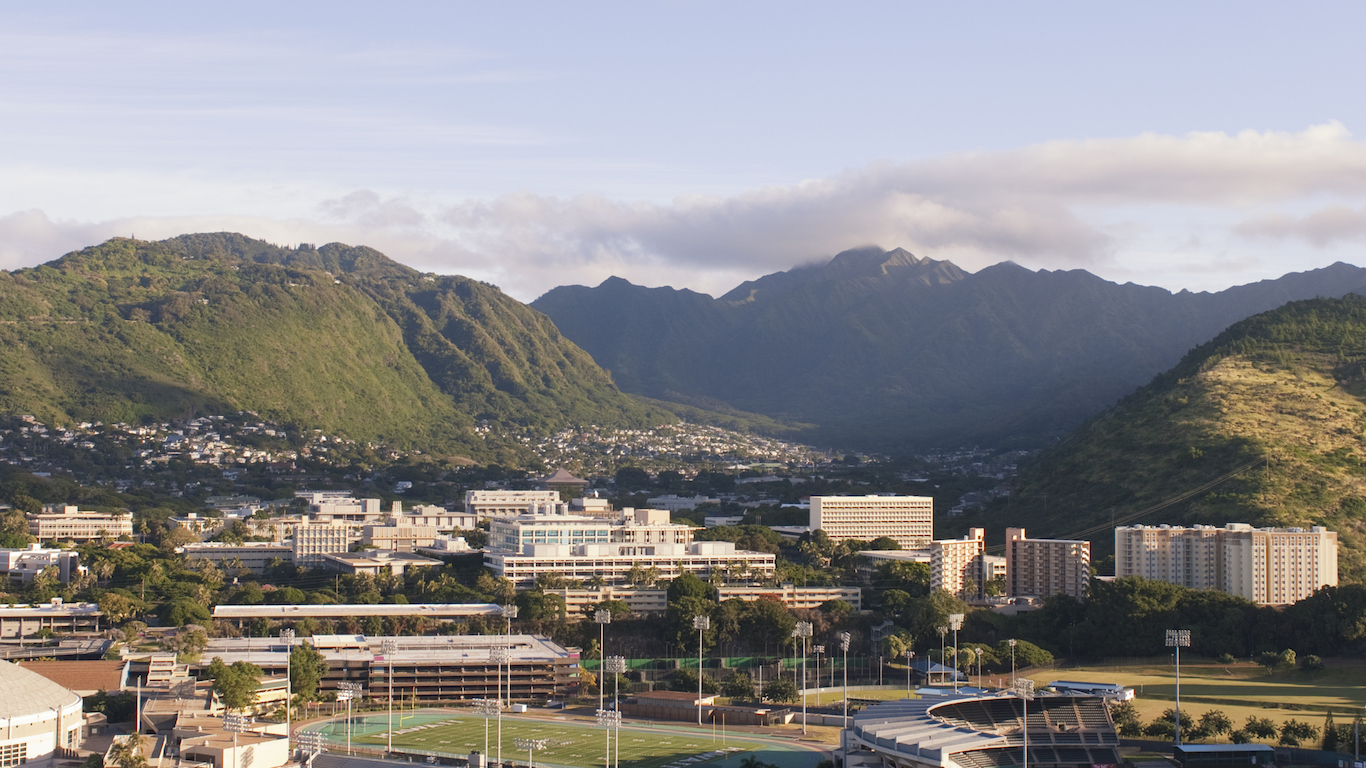 University of Hawaii, Manoa Campus, Honolulu