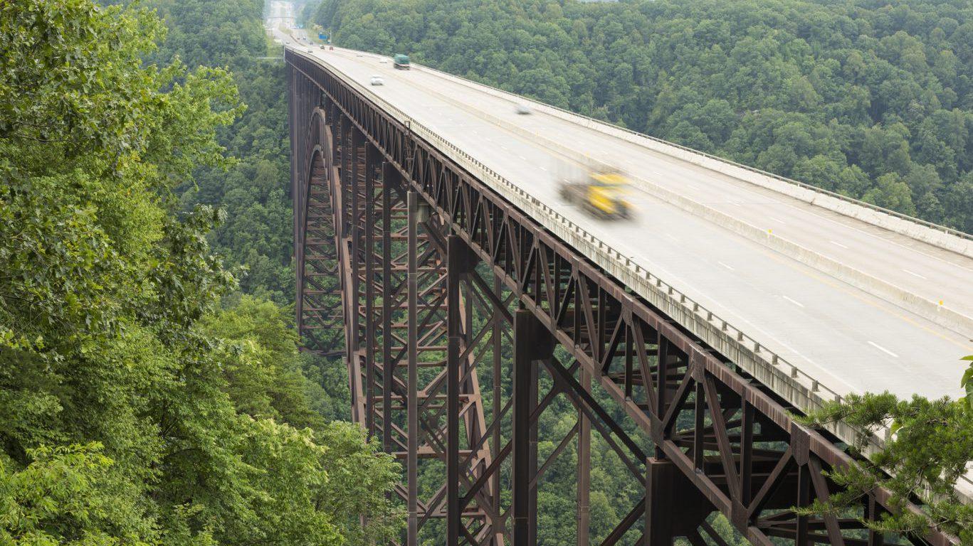 New River Bridge West Virginia