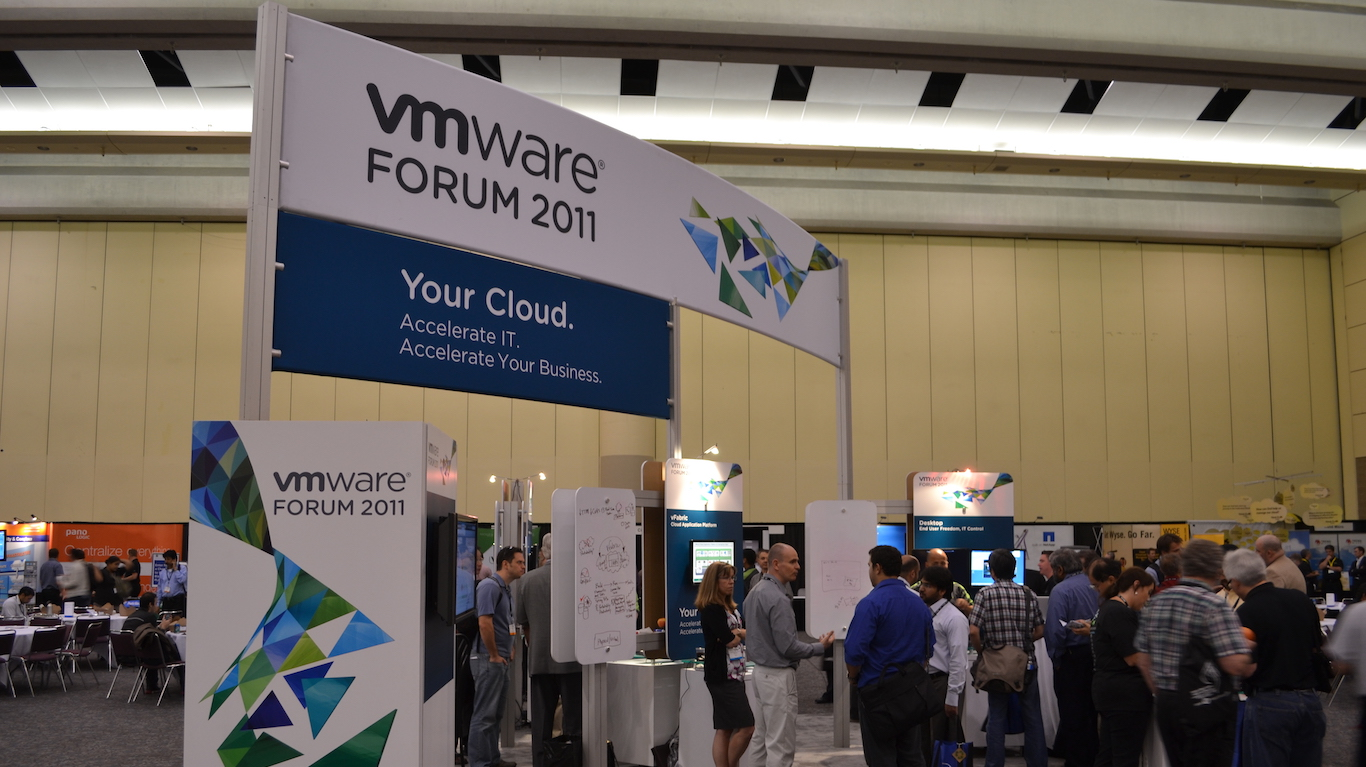 vmware work