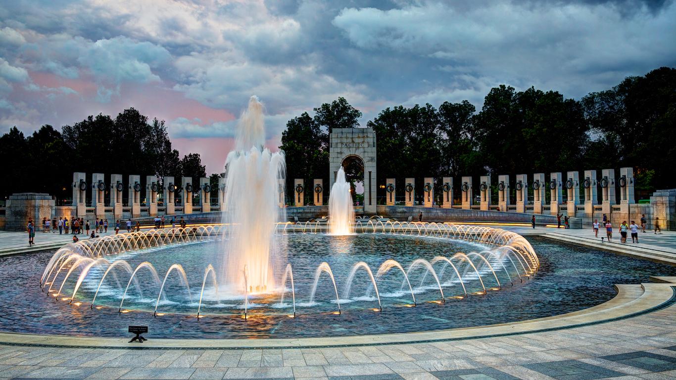 World War II Memorial in Washington, DC at Sunset