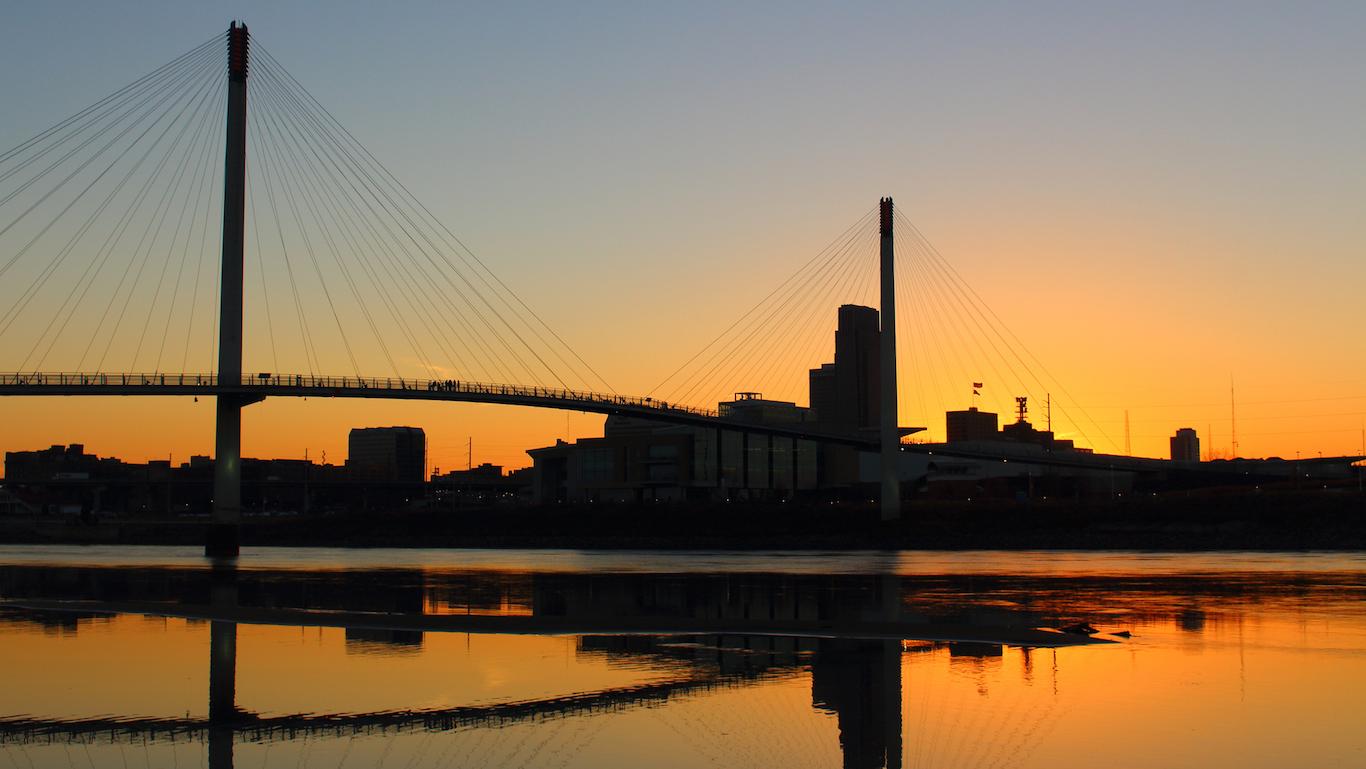 Downtown Omaha at sunset Nebraska