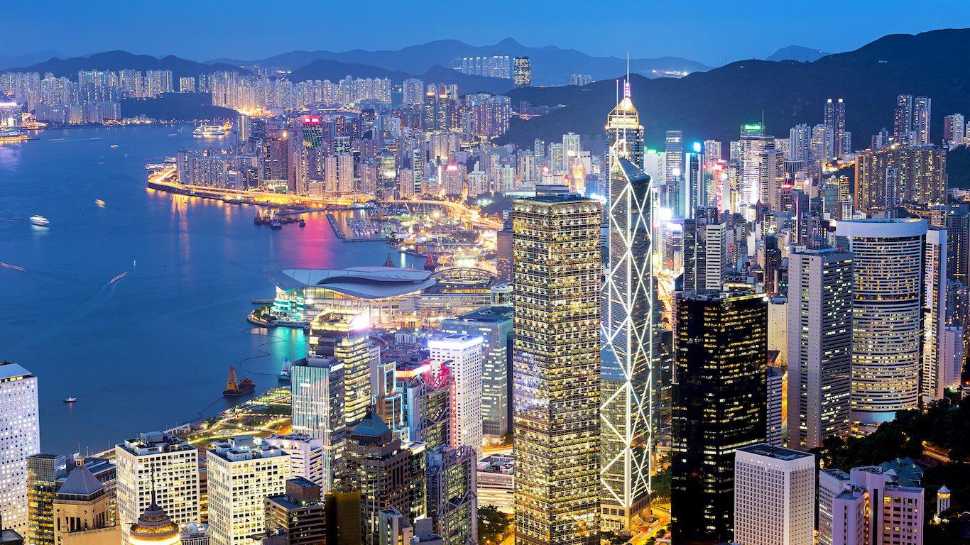 Hong Kong Famous Night View SAR