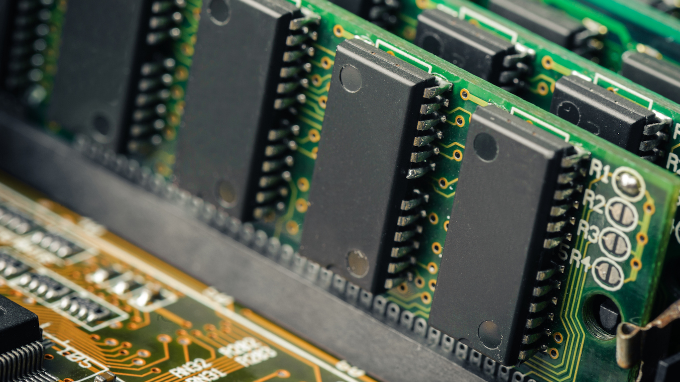 RAM, memory chip