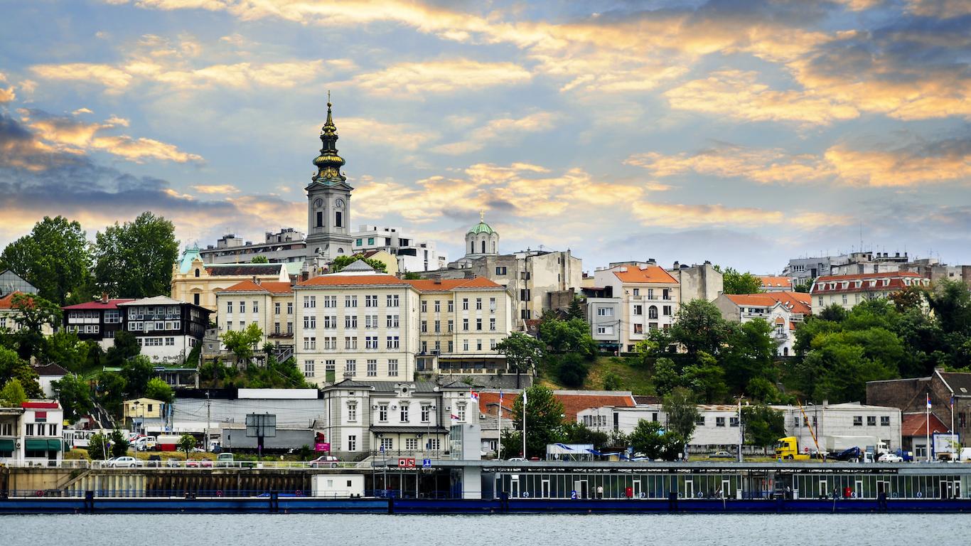 Belgrade cityscape on Danube, Serbia