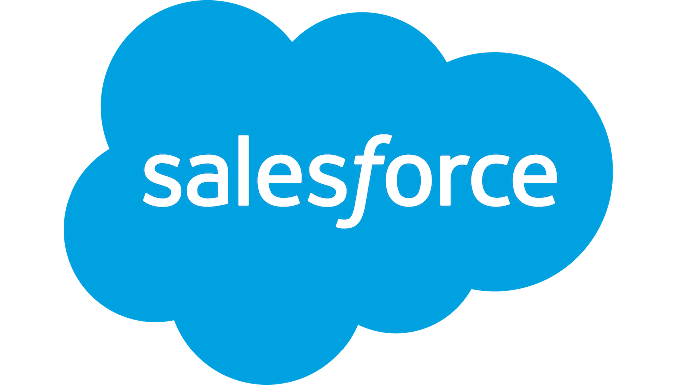 salesforce-com