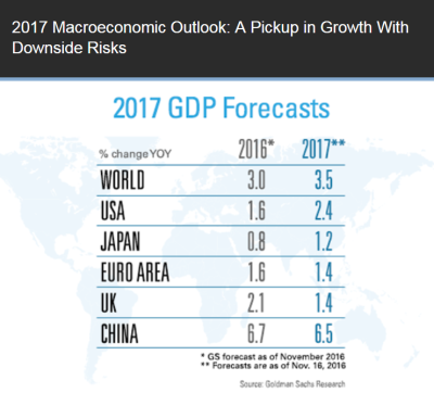 gs-2017-outlook-image