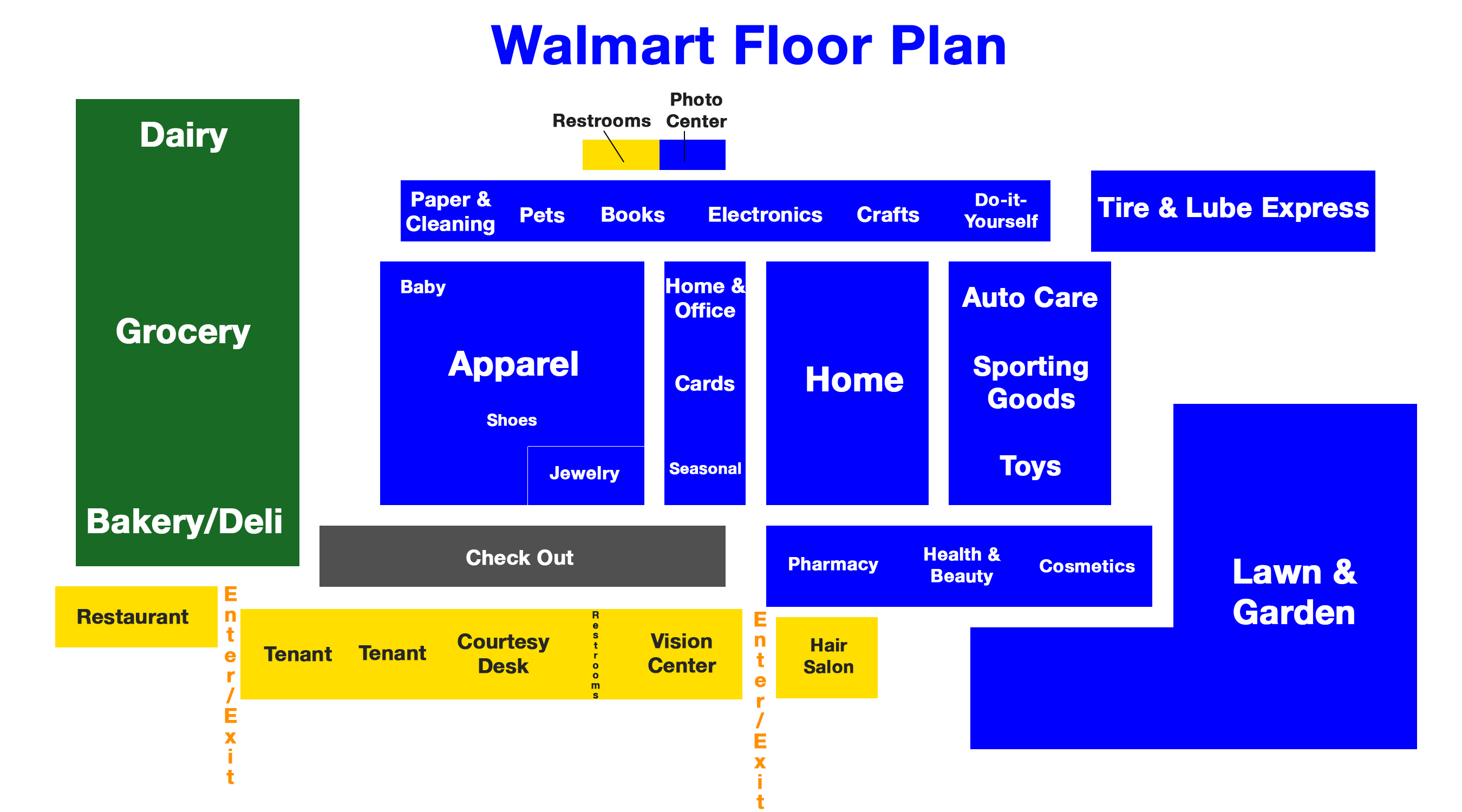 A Map Of How Wal Mart Lays Out Its Stores To Lift Sales 24 7 Wall St