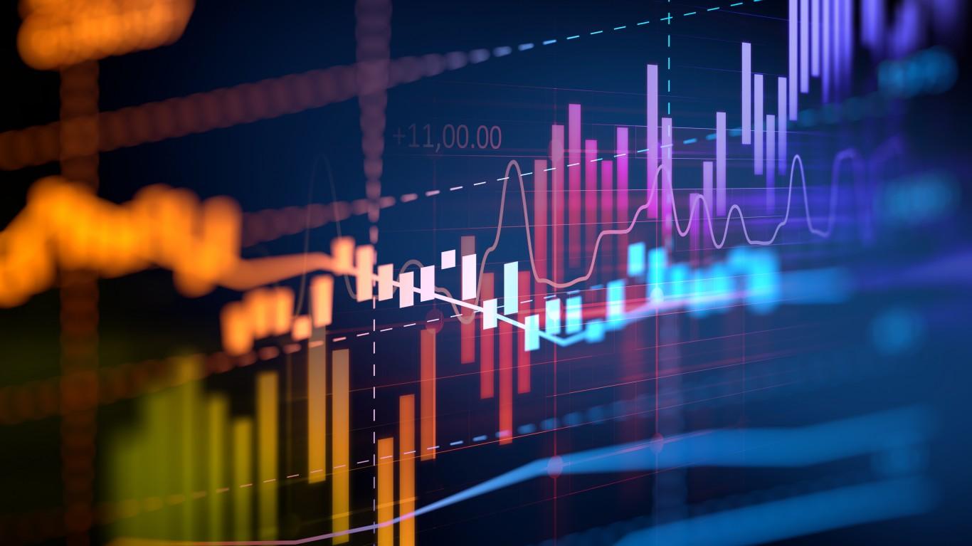 Top Analyst Upgrades and Downgrades: ADM, AMC, CarMax, Chevron, Exxon, GoodRx, Laird, Snap, Starbucks, Tesla and More