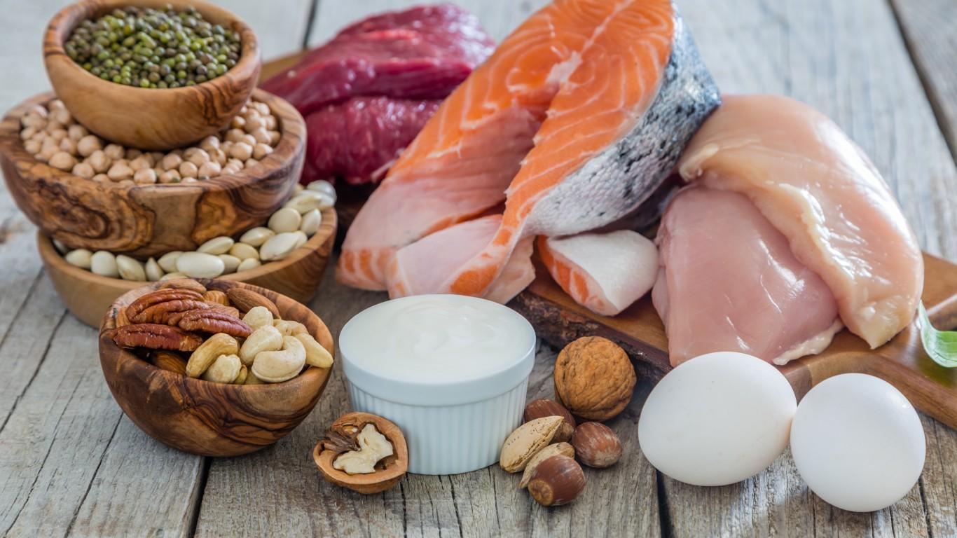 Диета Мясо И Творог. Диета из творога для похудения