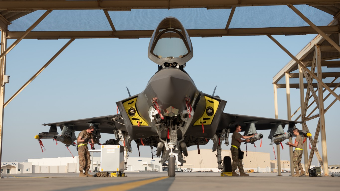 Why Investors Are Not Crazy About Lockheed Martin Earnings or Forecast