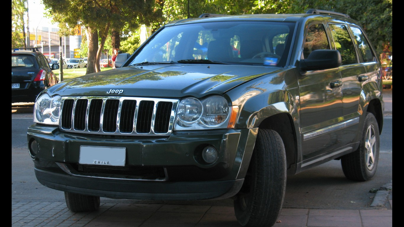 Jeep Grand Cherokee Limited CR... by RL GNZLZ